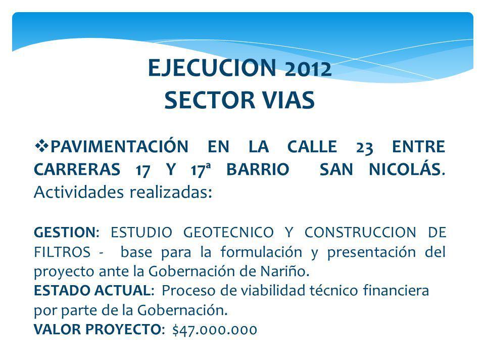 TOTAL RECURSOS DE INVERSION 2012 SECTOR VIAS: $2.686.499.000