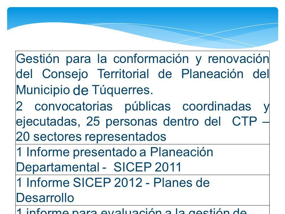 Gestión para la conformación y renovación del Consejo Territorial de Planeación del Municipio de Túquerres. 2 convocatorias públicas coordinadas y eje