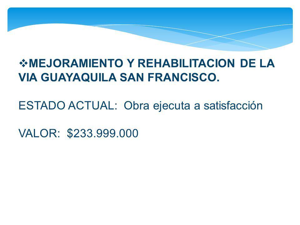 TOTAL RECURSOS PROPIOS VIGENCIA 2012 SECTOR INFRAESTRUCTURA EDUCATIVA $441.000.000