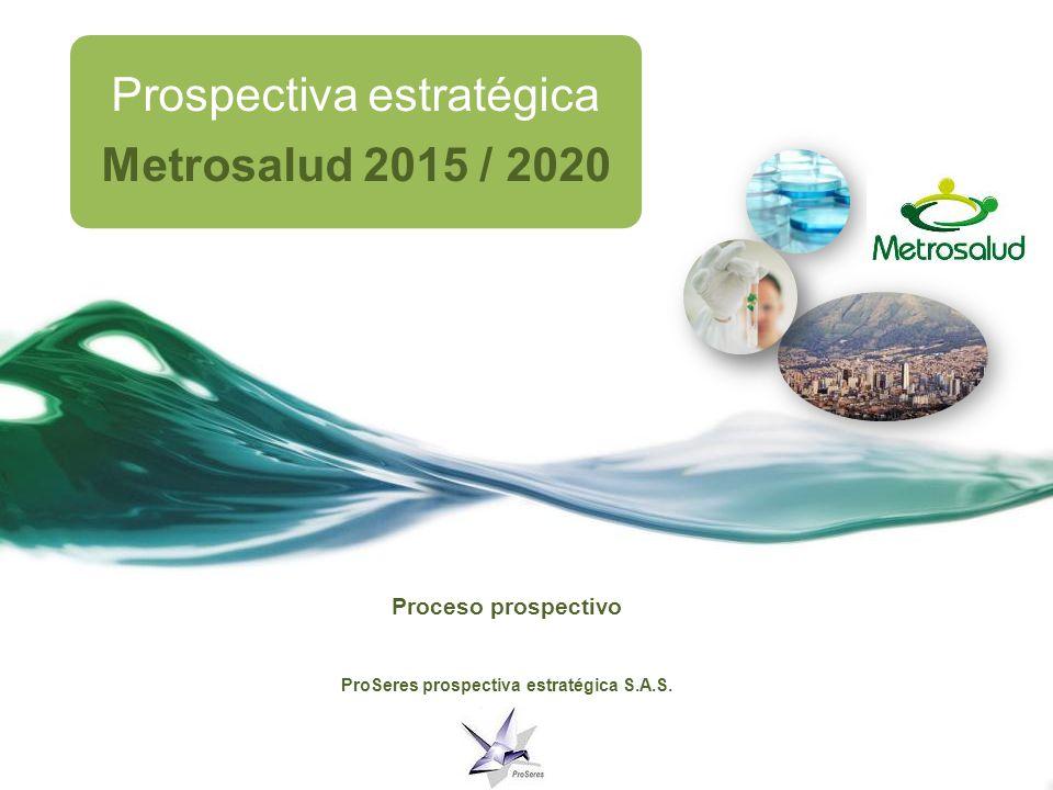 Proceso prospectivo ProSeres prospectiva estratégica S.A.S. Prospectiva estratégica Metrosalud 2015 / 2020