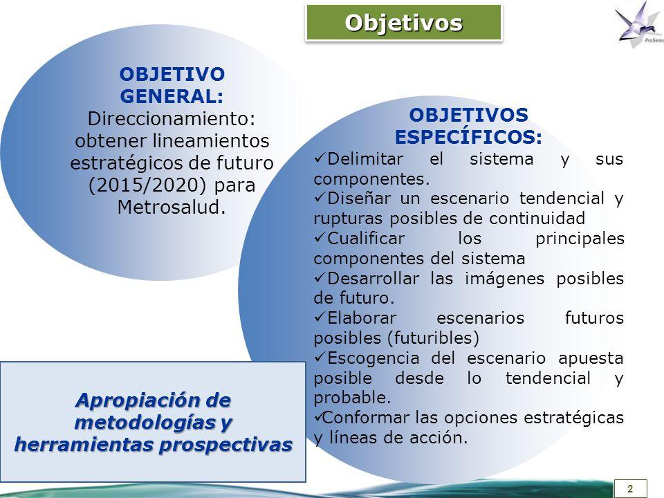 2 OBJETIVO GENERAL: Direccionamiento: obtener lineamientos estratégicos de futuro (2015/2020) para Metrosalud. OBJETIVOS ESPECÍFICOS: Delimitar el sis