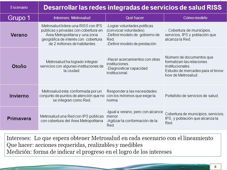 8 Escenario Desarrollar las redes integradas de servicios de salud RISS Grupo 1 Intereses MetrosaludQué hacerCómo medirlo Verano Metrosalud lidera una