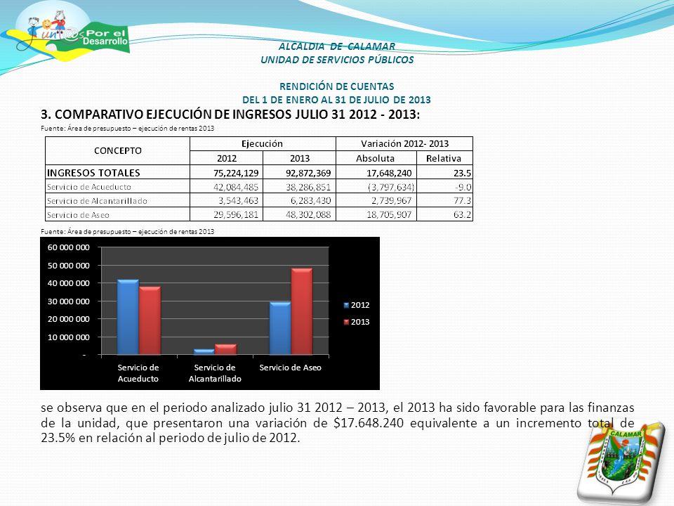ALCALDIA DE CALAMAR UNIDAD DE SERVICIOS PÚBLICOS RENDICIÓN DE CUENTAS DEL 1 DE ENERO AL 31 DE JULIO DE 2013 3.