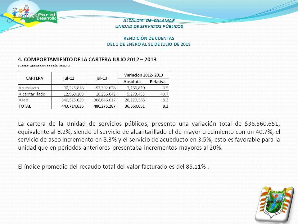 ALCALDIA DE CALAMAR UNIDAD DE SERVICIOS PÚBLICOS RENDICIÓN DE CUENTAS DEL 1 DE ENERO AL 31 DE JULIO DE 2013 4.