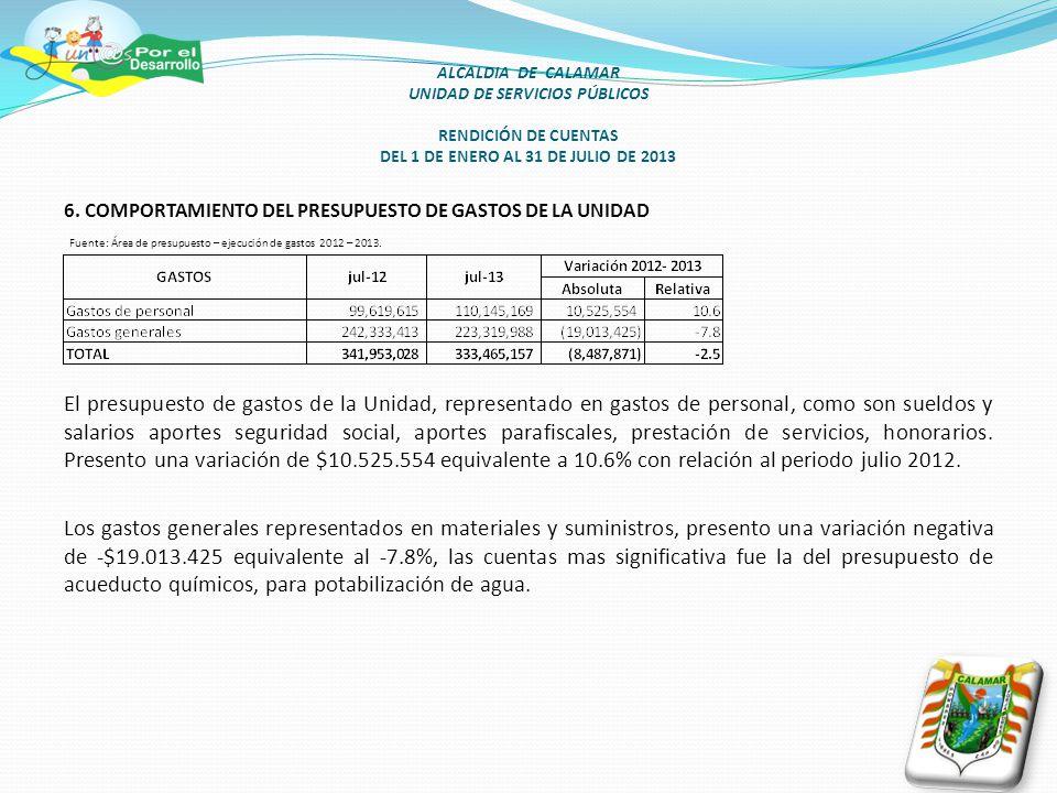 ALCALDIA DE CALAMAR UNIDAD DE SERVICIOS PÚBLICOS RENDICIÓN DE CUENTAS DEL 1 DE ENERO AL 31 DE JULIO DE 2013 6.