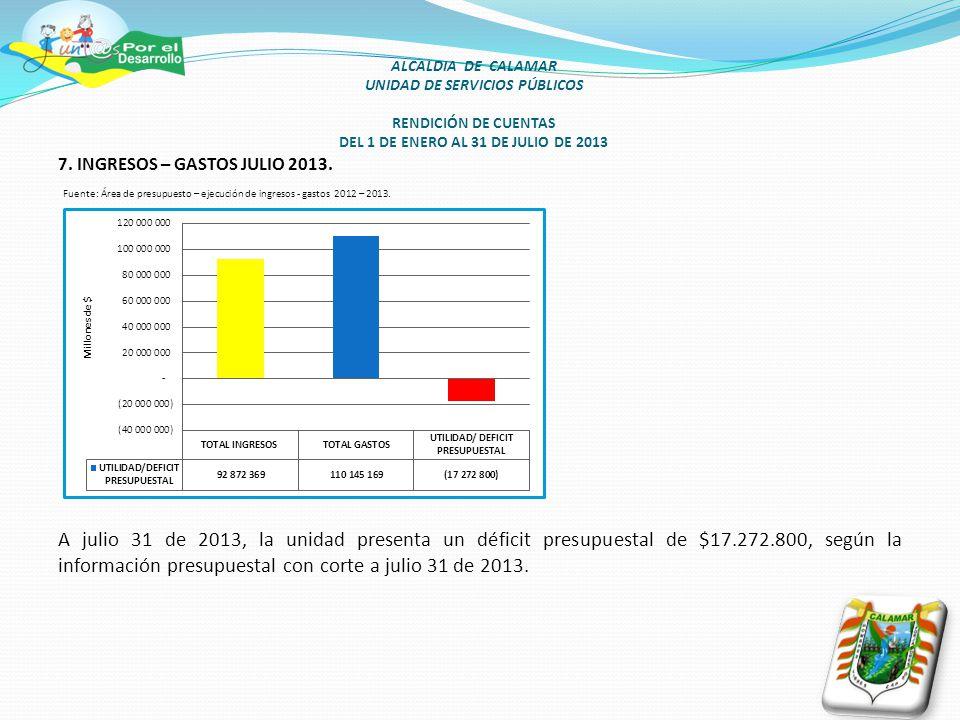 ALCALDIA DE CALAMAR UNIDAD DE SERVICIOS PÚBLICOS RENDICIÓN DE CUENTAS DEL 1 DE ENERO AL 31 DE JULIO DE 2013 7.