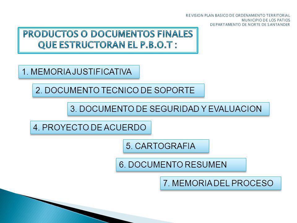 1.MEMORIA JUSTIFICATIVA 2. DOCUMENTO TECNICO DE SOPORTE 3.