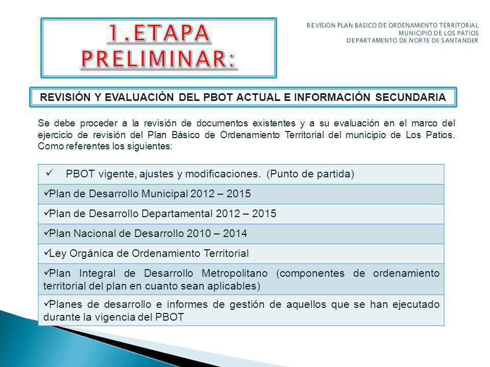 REVISIÓN Y EVALUACIÓN DEL PBOT ACTUAL E INFORMACIÓN SECUNDARIA Se debe proceder a la revisión de documentos existentes y a su evaluación en el marco del ejercicio de revisión del Plan Básico de Ordenamiento Territorial del municipio de Los Patios.