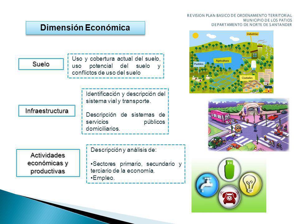Dimensión Económica Suelo Uso y cobertura actual del suelo, uso potencial del suelo y conflictos de uso del suelo Infraestructura Actividades económicas y productivas Identificación y descripción del sistema vial y transporte.