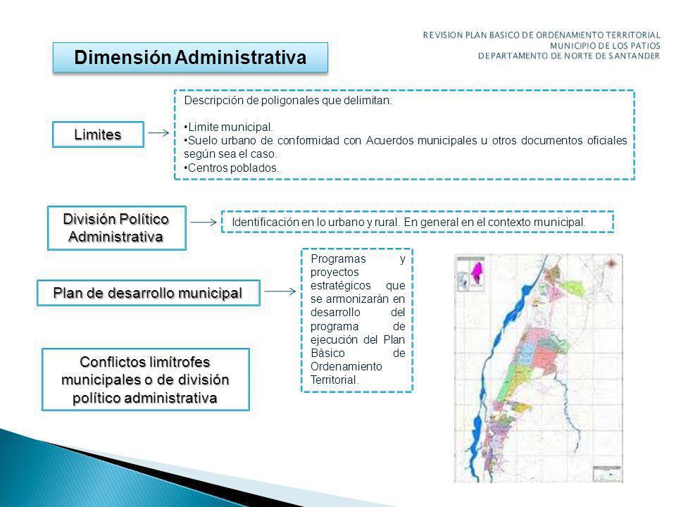 Dimensión Administrativa Limites División Político Administrativa Conflictos limítrofes municipales o de división político administrativa Plan de desarrollo municipal Descripción de poligonales que delimitan: Limite municipal.