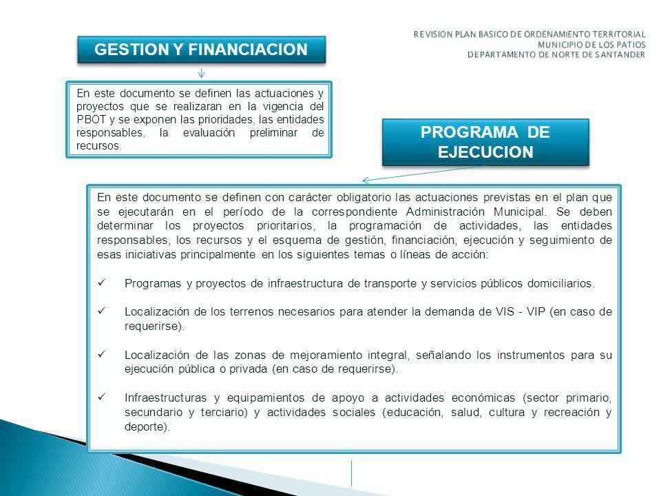 GESTION Y FINANCIACION En este documento se definen las actuaciones y proyectos que se realizaran en la vigencia del PBOT y se exponen las prioridades, las entidades responsables, la evaluación preliminar de recursos.