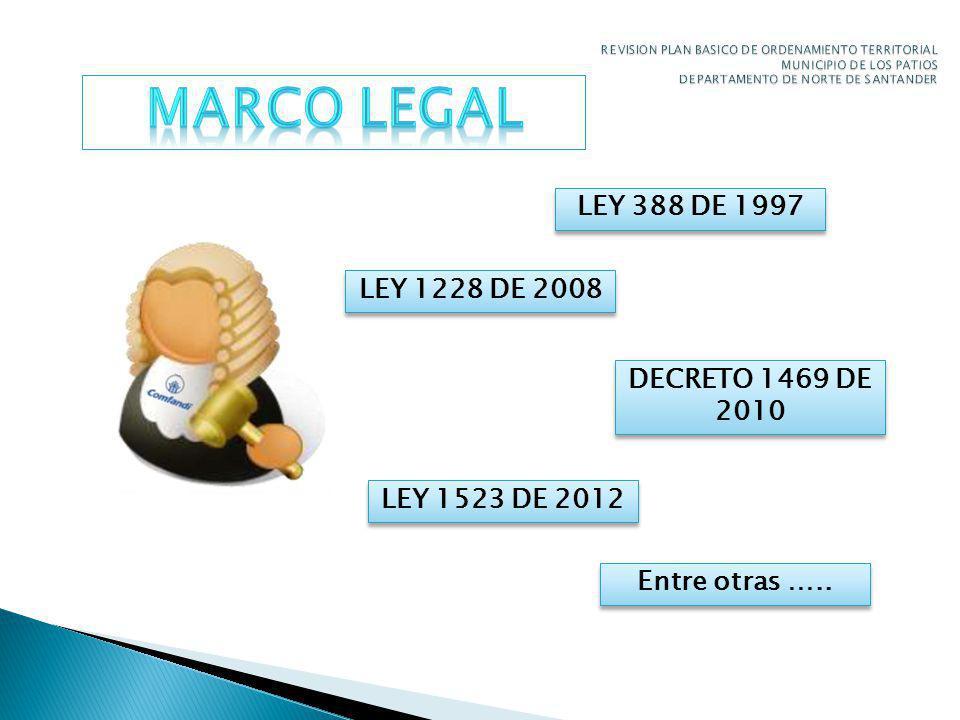 LEY 388 DE 1997 DECRETO 1469 DE 2010 LEY 1523 DE 2012 LEY 1228 DE 2008 Entre otras …..