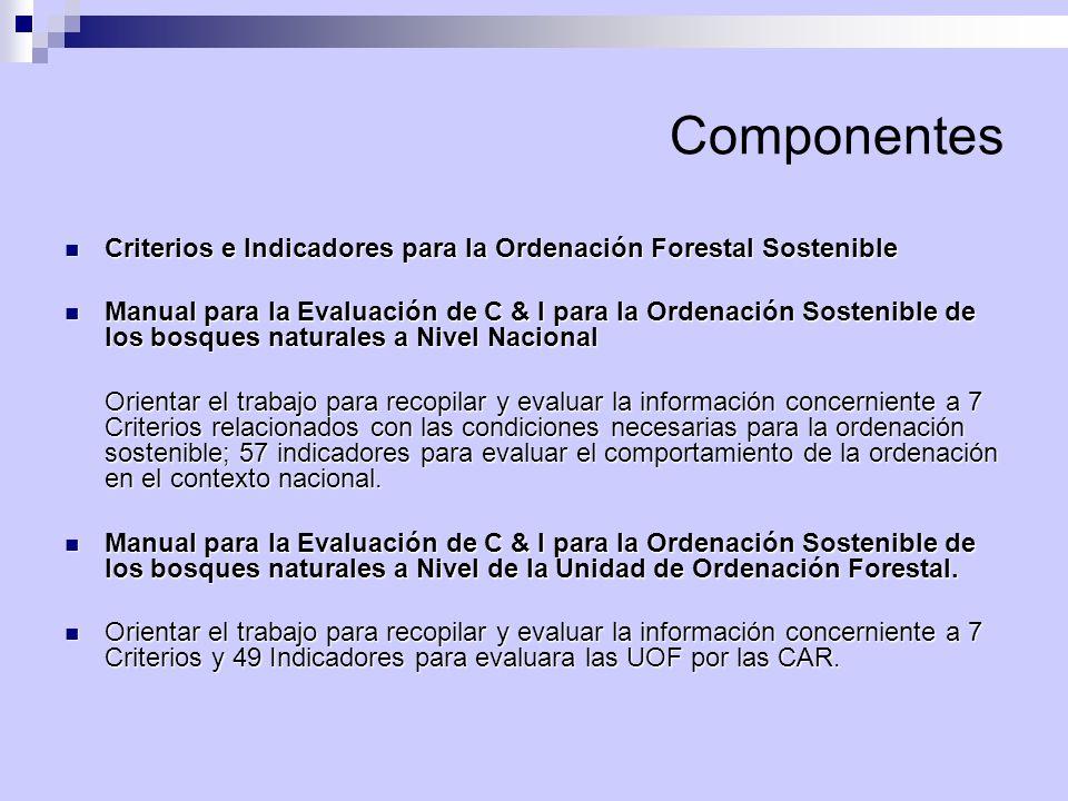 Componentes Criterios e Indicadores para la Ordenación Forestal Sostenible Criterios e Indicadores para la Ordenación Forestal Sostenible Manual para