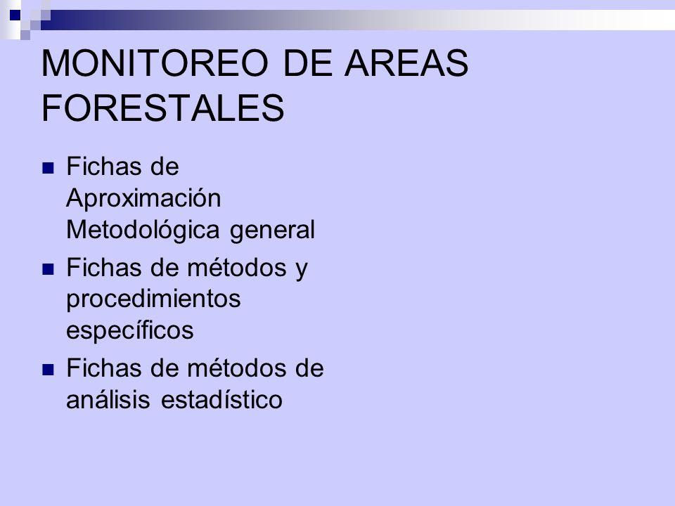 MONITOREO DE AREAS FORESTALES Fichas de Aproximación Metodológica general Fichas de métodos y procedimientos específicos Fichas de métodos de análisis