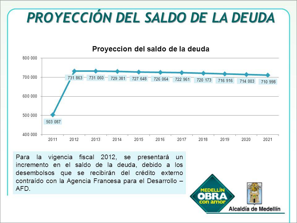 PROYECCIÓN DEL SALDO DE LA DEUDA Para la vigencia fiscal 2012, se presentará un incremento en el saldo de la deuda, debido a los desembolsos que se recibirán del crédito externo contraído con la Agencia Francesa para el Desarrollo – AFD.