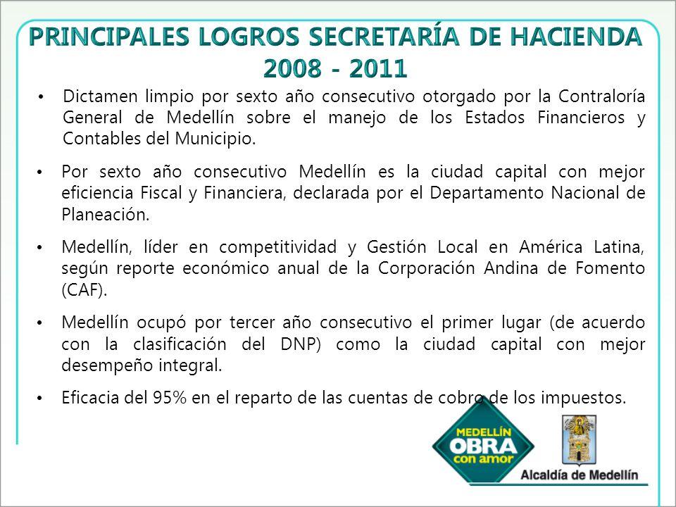 Dictamen limpio por sexto año consecutivo otorgado por la Contraloría General de Medellín sobre el manejo de los Estados Financieros y Contables del Municipio.