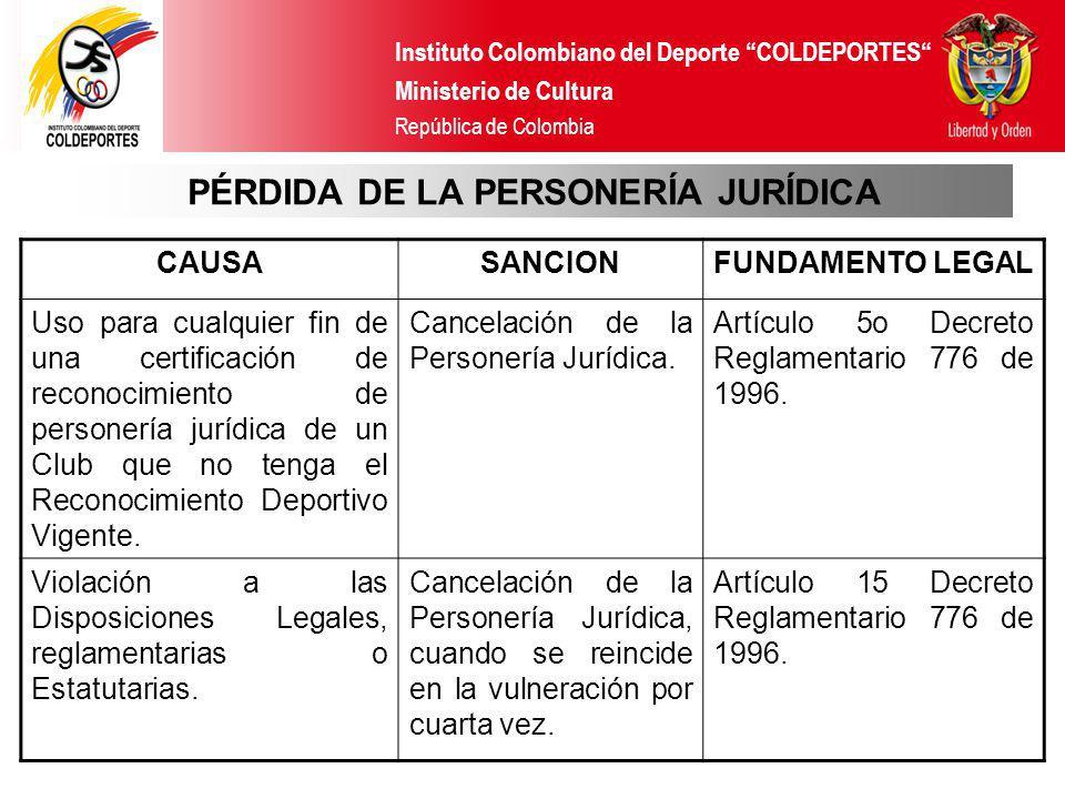 Instituto Colombiano del Deporte COLDEPORTES Ministerio de Cultura República de Colombia PÉRDIDA DE LA PERSONERÍA JURÍDICA CAUSASANCIONFUNDAMENTO LEGA