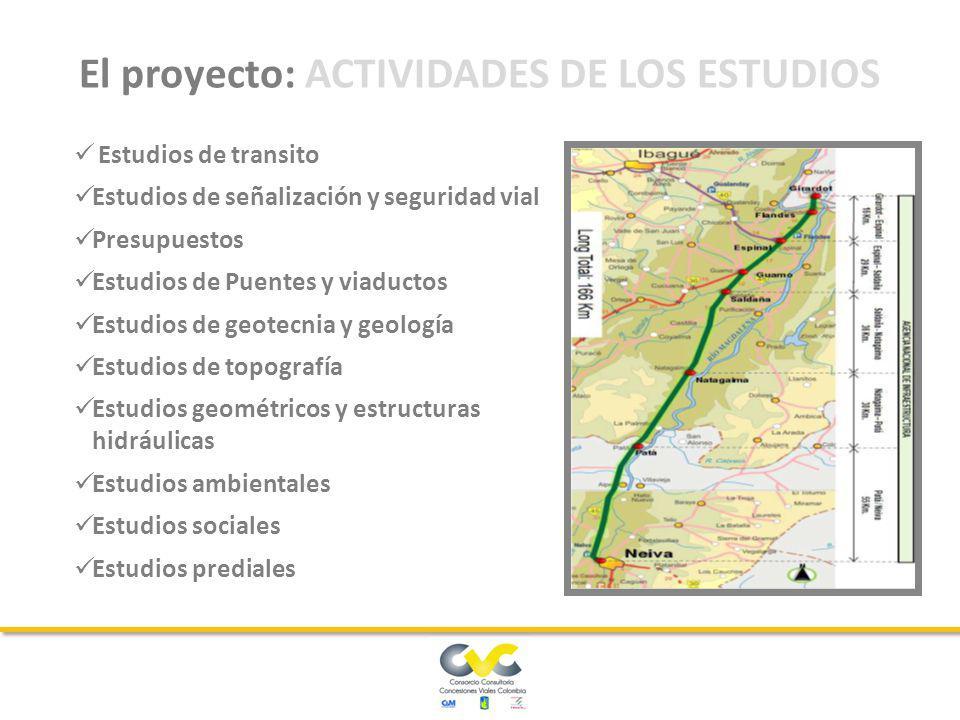 El proyecto Corredor 2 denominado Girardot - Neiva en el ámbito de la estructuración del Grupo 1 Centro-Sur, se encuentra ubicado entre los departamen