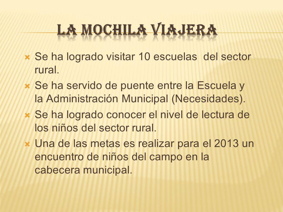 Se ha logrado visitar 10 escuelas del sector rural. Se ha servido de puente entre la Escuela y la Administración Municipal (Necesidades). Se ha lograd
