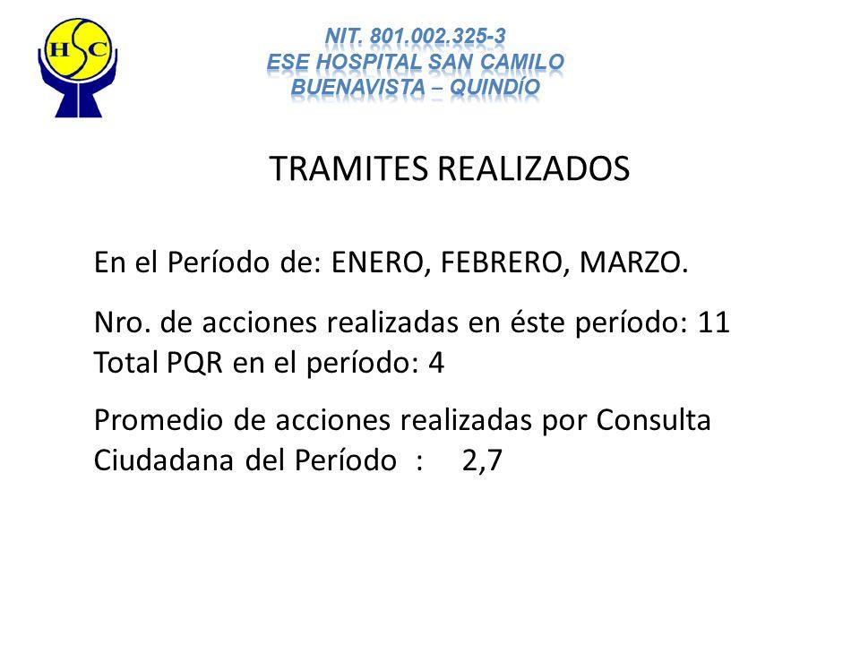 TRAMITES REALIZADOS En el Período de: ENERO, FEBRERO, MARZO.