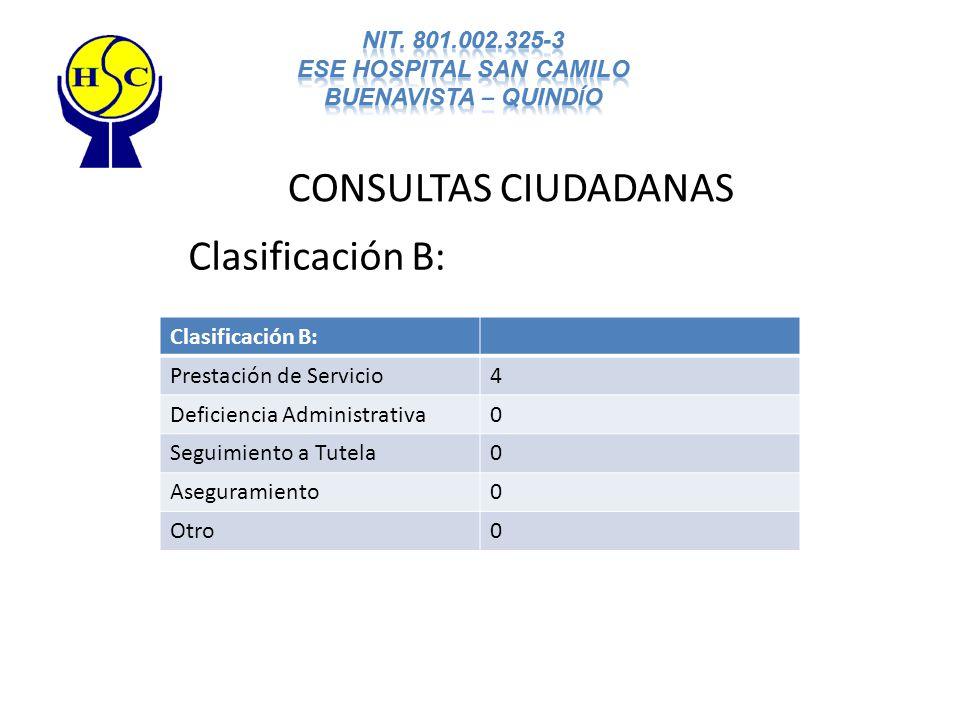 CONSULTAS CIUDADANAS Clasificación B: Prestación de Servicio4 Deficiencia Administrativa0 Seguimiento a Tutela0 Aseguramiento0 Otro0