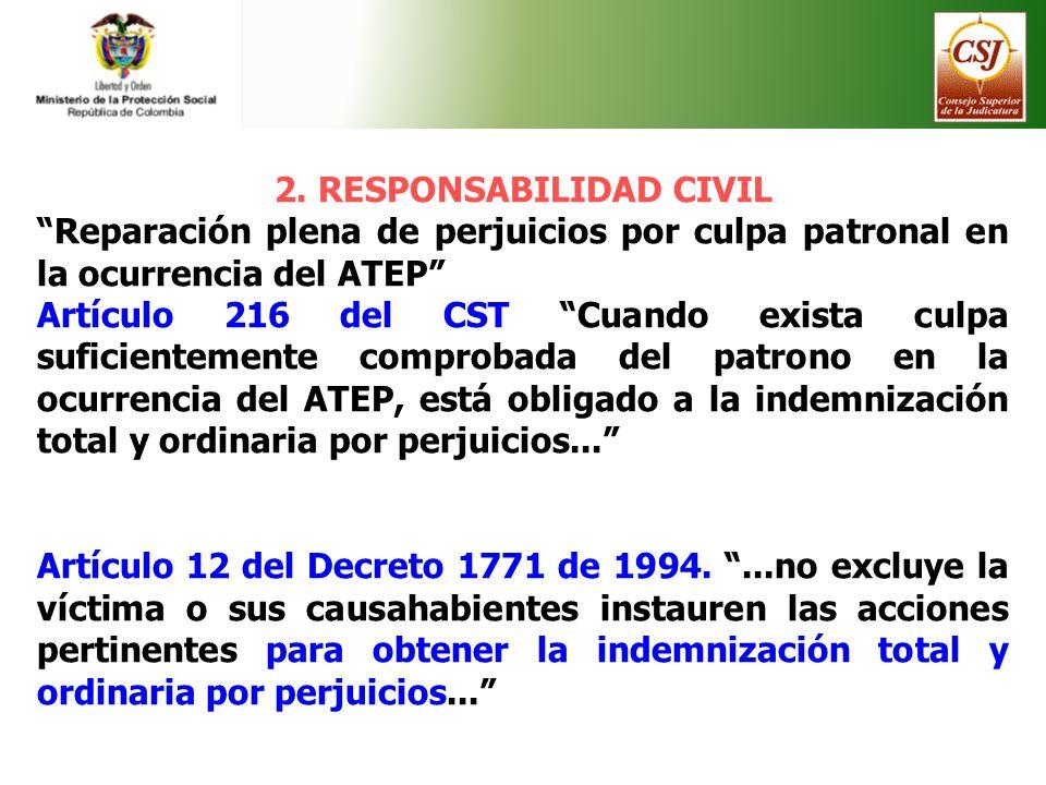 2. RESPONSABILIDAD CIVIL Reparación plena de perjuicios por culpa patronal en la ocurrencia del ATEP Artículo 216 del CST Cuando exista culpa suficien