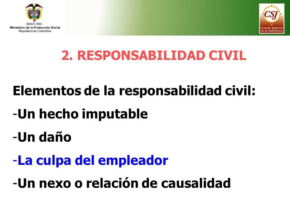2. RESPONSABILIDAD CIVIL Elementos de la responsabilidad civil: -Un hecho imputable -Un daño -La culpa del empleador -Un nexo o relación de causalidad