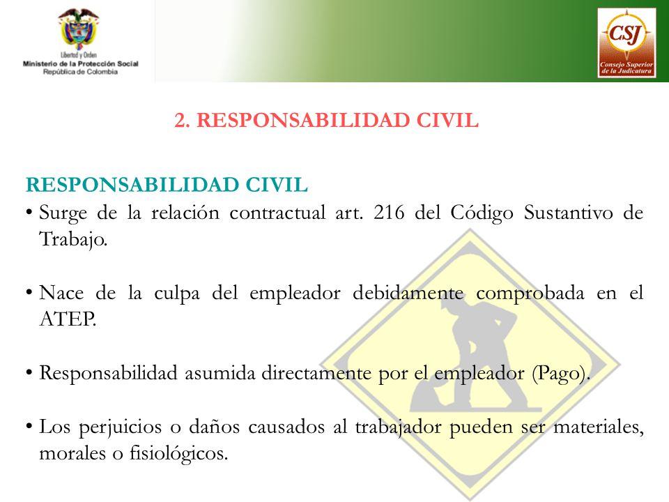 RESPONSABILIDAD CIVIL Surge de la relación contractual art. 216 del Código Sustantivo de Trabajo. Nace de la culpa del empleador debidamente comprobad