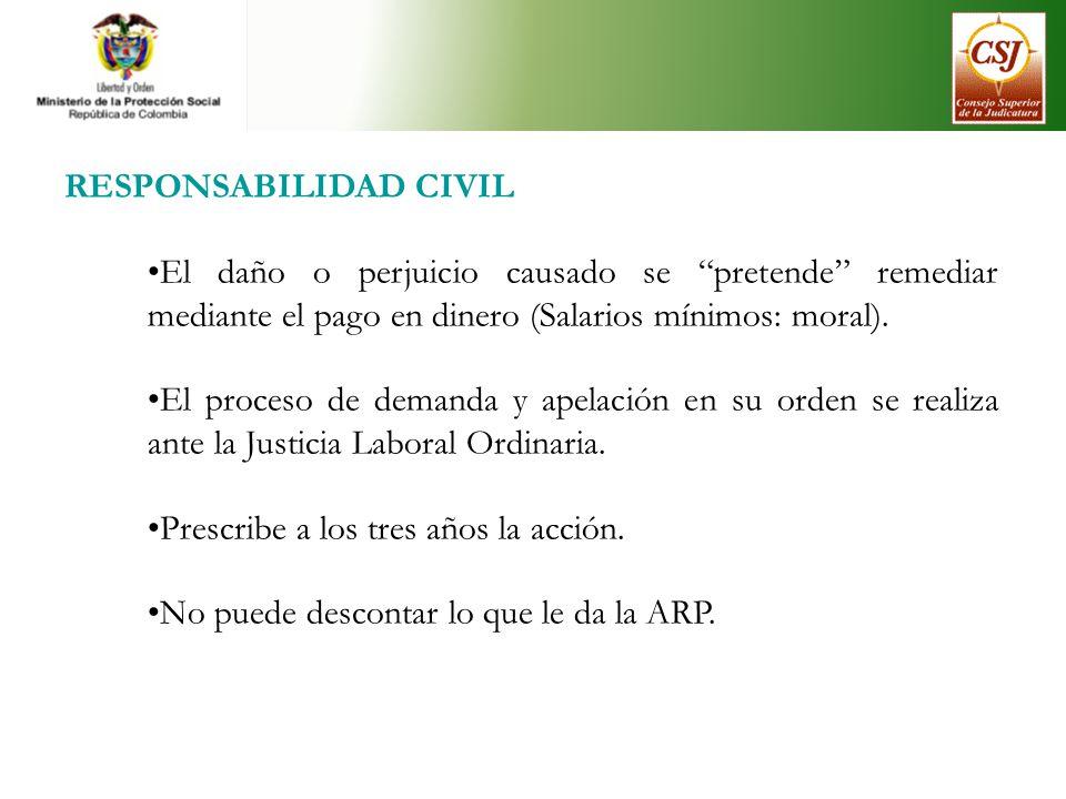 RESPONSABILIDAD CIVIL El daño o perjuicio causado se pretende remediar mediante el pago en dinero (Salarios mínimos: moral). El proceso de demanda y a