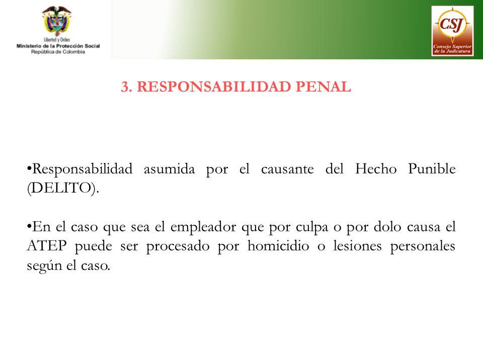 Responsabilidad asumida por el causante del Hecho Punible (DELITO). En el caso que sea el empleador que por culpa o por dolo causa el ATEP puede ser p