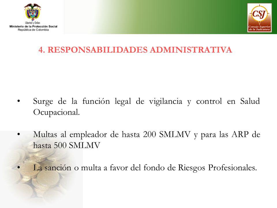 Surge de la función legal de vigilancia y control en Salud Ocupacional. Multas al empleador de hasta 200 SMLMV y para las ARP de hasta 500 SMLMV La sa