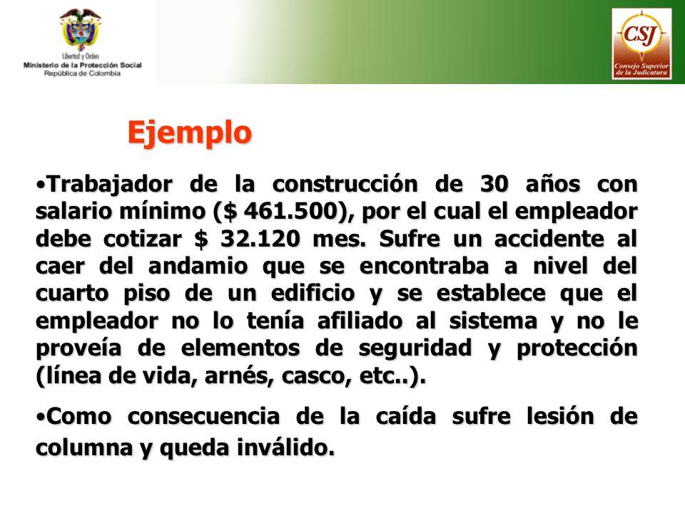 Ejemplo Trabajador de la construcción de 30 años con salario mínimo ($ 461.500), por el cual el empleador debe cotizar $ 32.120 mes. Sufre un accident
