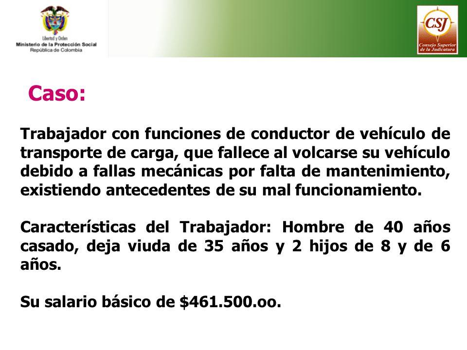 Caso: Trabajador con funciones de conductor de vehículo de transporte de carga, que fallece al volcarse su vehículo debido a fallas mecánicas por falt