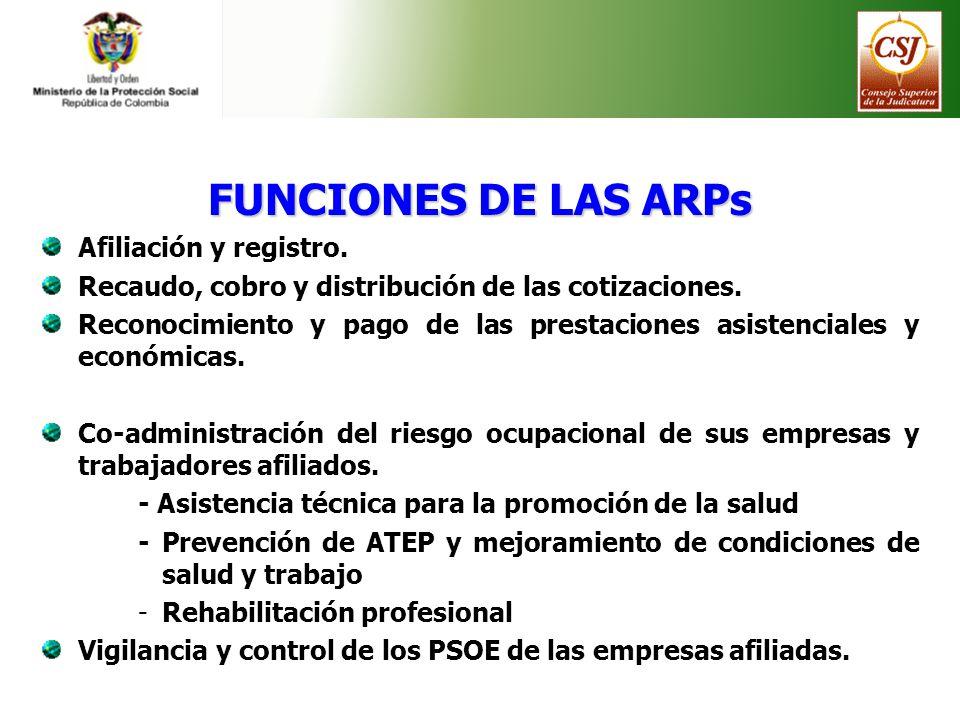 FUNCIONES DE LAS ARPs Afiliación y registro. Recaudo, cobro y distribución de las cotizaciones. Reconocimiento y pago de las prestaciones asistenciale
