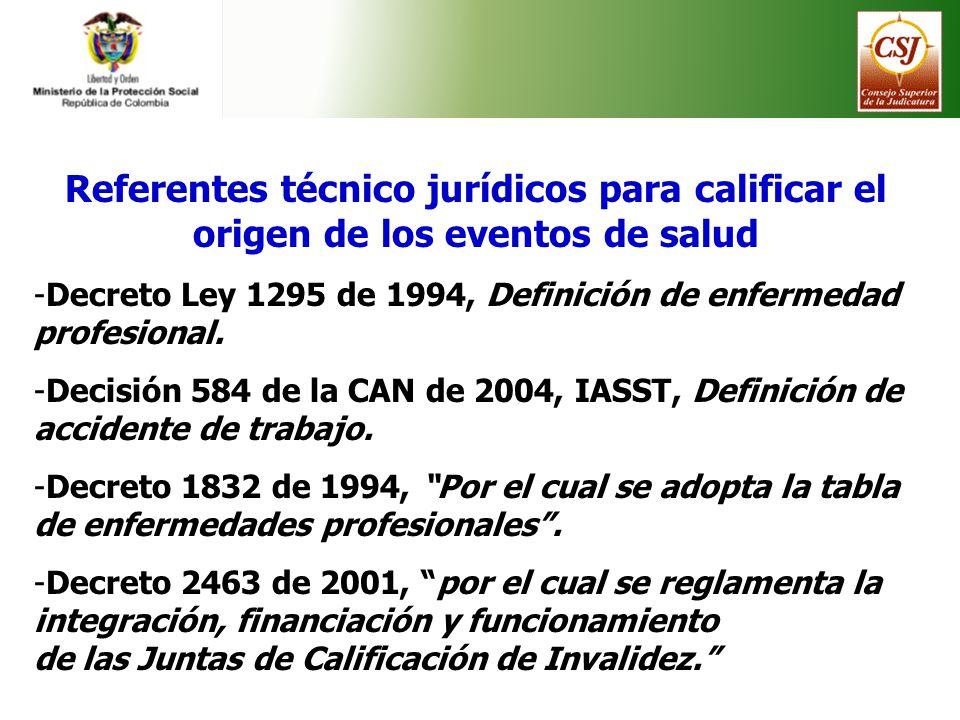 Referentes técnico jurídicos para calificar el origen de los eventos de salud -Decreto Ley 1295 de 1994, Definición de enfermedad profesional. -Decisi