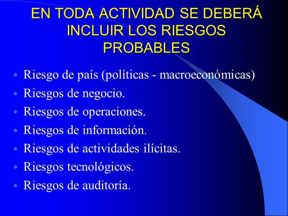 QUIEN ESTA EXPUESTO A RIESGOS ? TODAS LAS ORGANIZACIONES INDEPENDIENTEMENTE DE SU NATURALEZA TAMAÑO Y RAZON SOCIAL