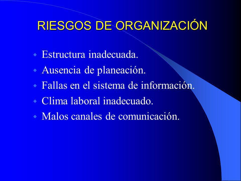 PAPEL DE LA ADMINISTRACIÓN DEL RIESGO EN EL CONTROL INTERNO Permite proteger los recursos de la entidad contra pérdida, fraude o ineficiencia. Promuev