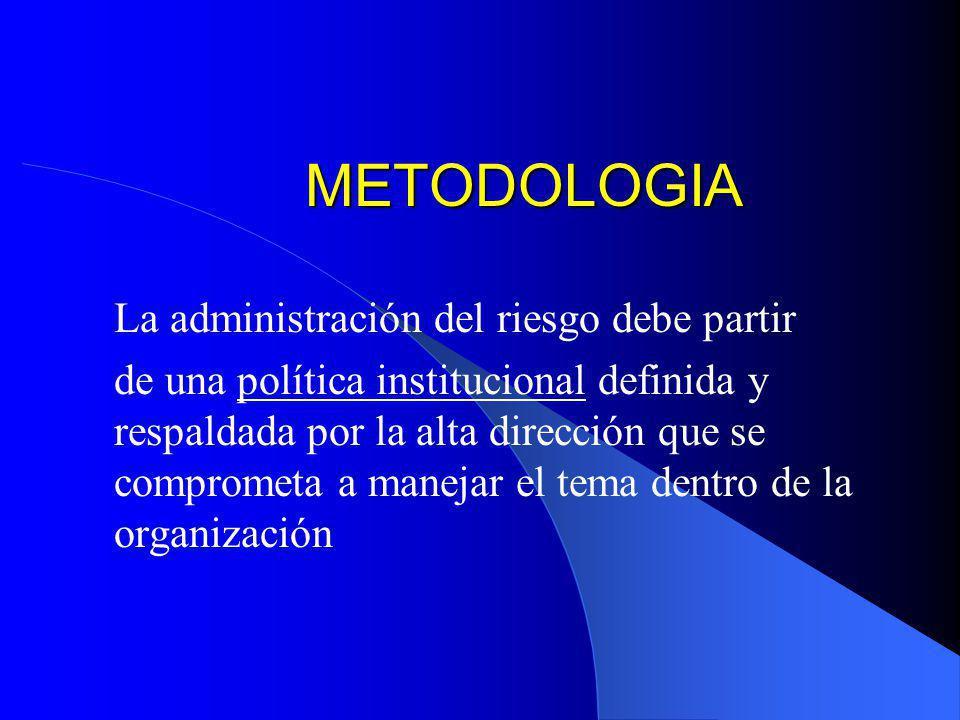 LOS MAPAS DE RIESGOS Herramienta metodológica que permite hacer un inventario de los riesgos ordenada y sistemáticamente, definiendolos, haciendo la d