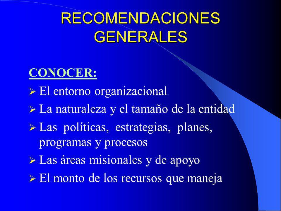 DIRECTRICES GENERALES COMPROMISO DE LA ALTA Y MEDIA DIRECCION CONFORMACION DE UN EQUIPO DE TRABAJO CAPACITAR EN LA METODOLOGIA