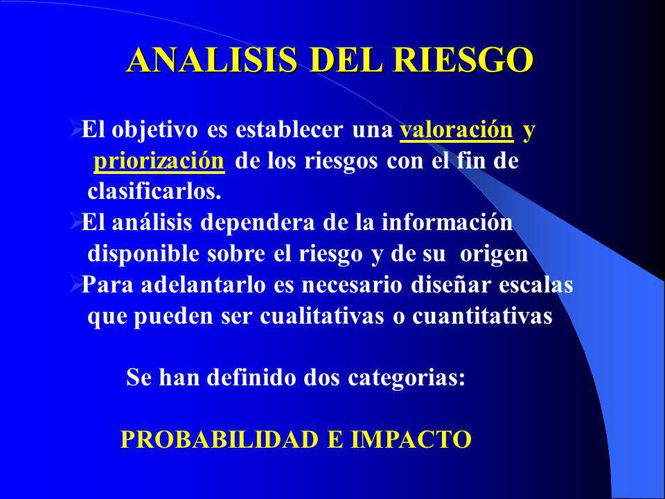 FACTORES FACTORES EXTERNOS ECONOMICOS SOCIALES DE ORDEN PUBLICO FACTORES INTERNOS NATURALEZA DE LA ENTIDAD PROCESOS Y PROCEDIMIENTOS RECURSOS ECONOMIC