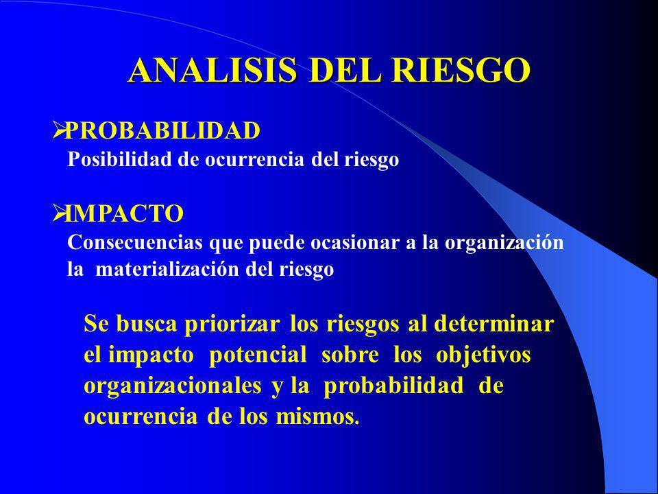 ANALISIS DEL RIESGO El objetivo es establecer una valoración y priorización de los riesgos con el fin de clasificarlos. El análisis dependera de la in