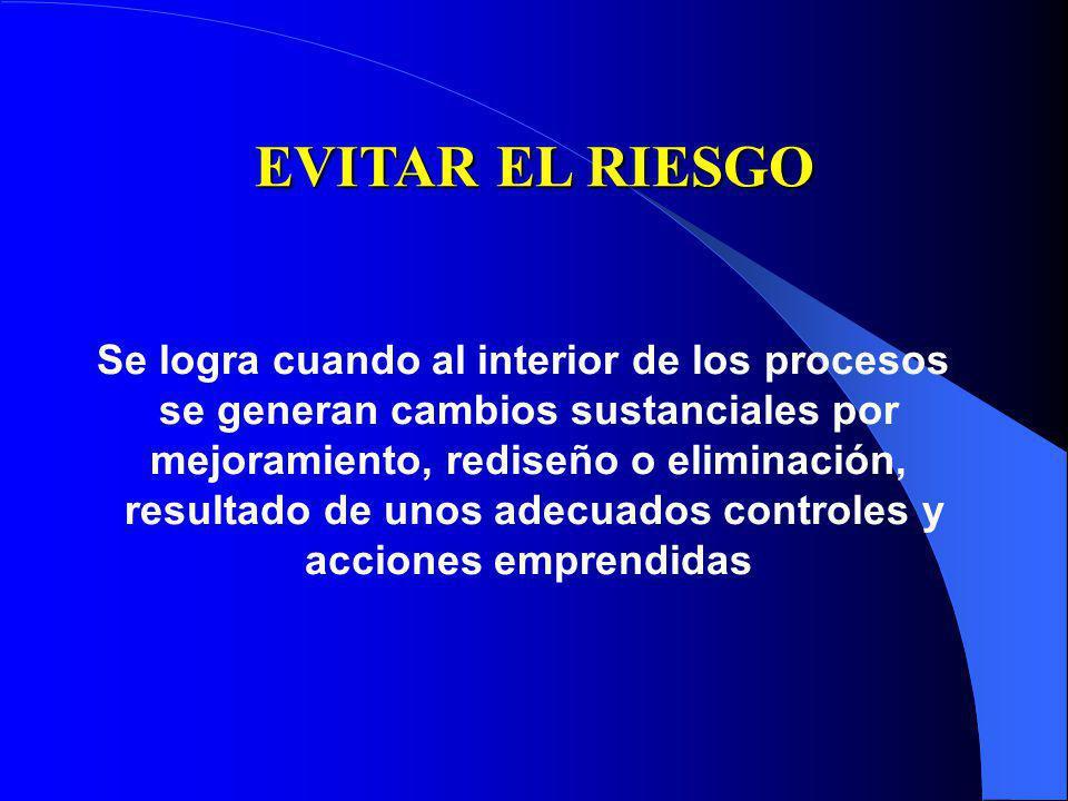 MANEJO DEL RIESGO La alta dirección de la entidad debe evaluar y considerar de manera concertada las posibles acciones a ser tomadas en razon al costo