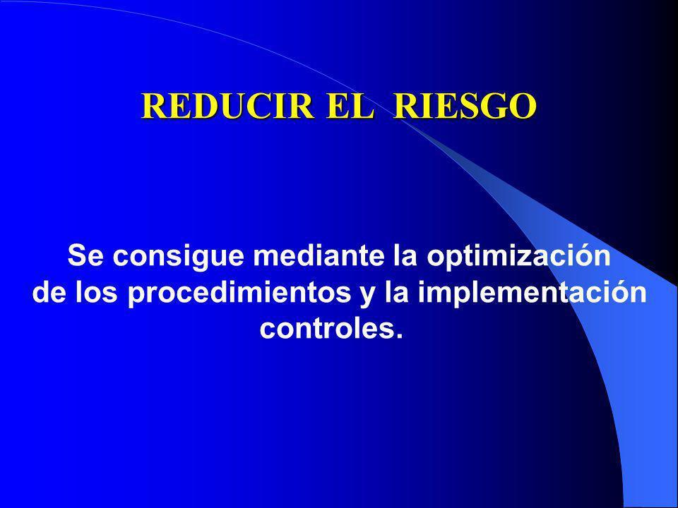 EVITAR EL RIESGO Se logra cuando al interior de los procesos se generan cambios sustanciales por mejoramiento, rediseño o eliminación, resultado de un