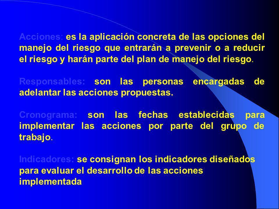 DESCRIPCIÓN DE LOS FACTORES DEL MAPA DE RIESGOS Riesgo: Posibilidad de ocurrencia de toda aquella situacion que puede obstaculizar el logro de los obj