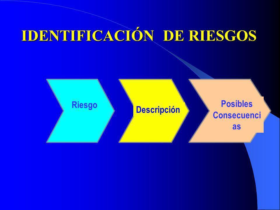 REPORTE DE RESULTADOS A LA ALTA GERENCIA Describir la situación encontrada Presentar posibles explicaciones de dicha situación Sugerencias y recomenda