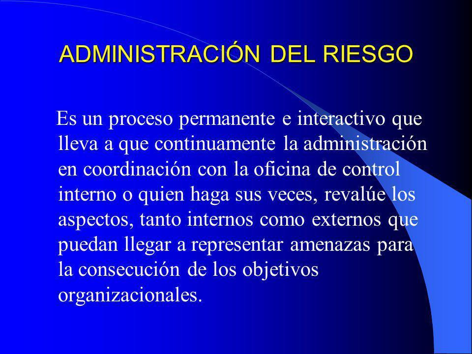 Modelo COSO 1992 Modelo COSO 1992 Modelo Cadbury Modelo Cadbury Modelo Coco 1995 Modelo Coco 1995 Proyecto Banco Mundial Departamento Administrativo d