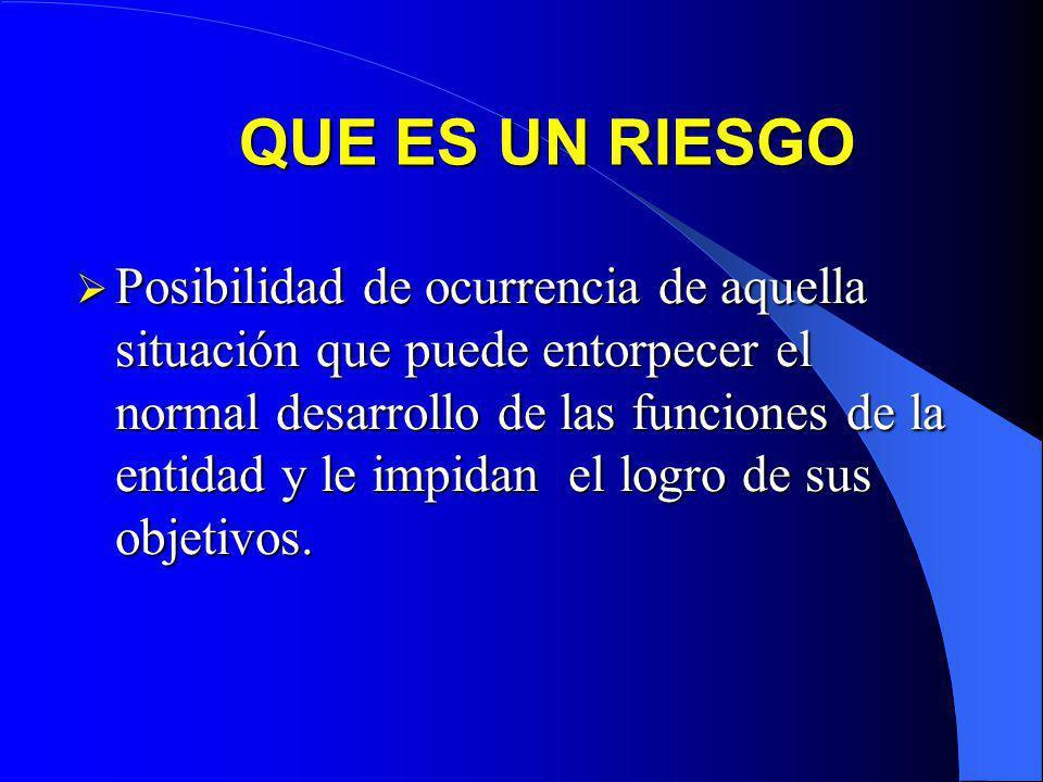 ADMINISTRACIÓN DEL RIESGO Es un proceso permanente e interactivo que lleva a que continuamente la administración en coordinación con la oficina de con