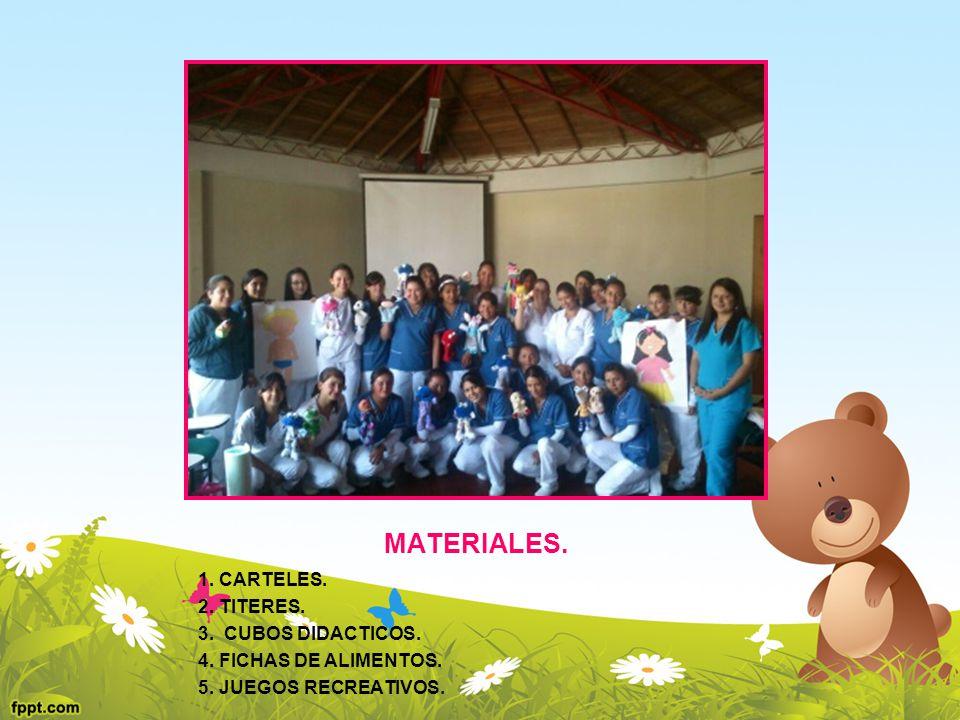 MATERIALES. 1. CARTELES. 2. TITERES. 3. CUBOS DIDACTICOS. 4. FICHAS DE ALIMENTOS. 5. JUEGOS RECREATIVOS.