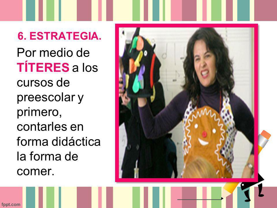 6. ESTRATEGIA. Por medio de TÍTERES a los cursos de preescolar y primero, contarles en forma didáctica la forma de comer.