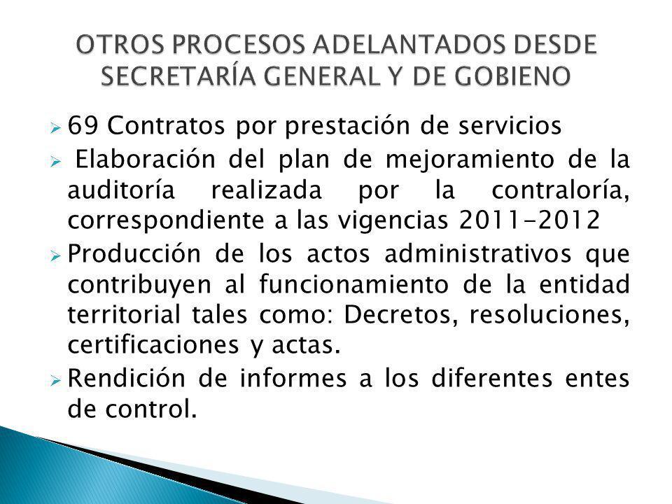 69 Contratos por prestación de servicios Elaboración del plan de mejoramiento de la auditoría realizada por la contraloría, correspondiente a las vigencias 2011-2012 Producción de los actos administrativos que contribuyen al funcionamiento de la entidad territorial tales como: Decretos, resoluciones, certificaciones y actas.